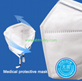 FFP2 N95 KN95 5-Ply disposable safety CE FDA APPROVED protection mask 7