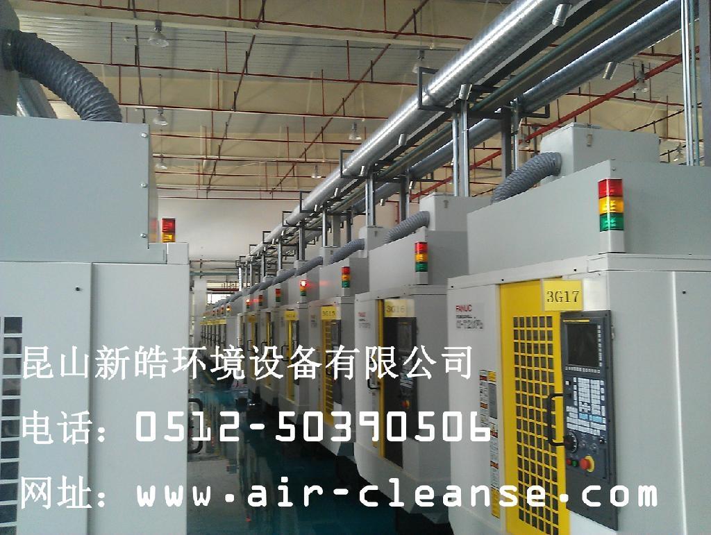 油雾回收机 3