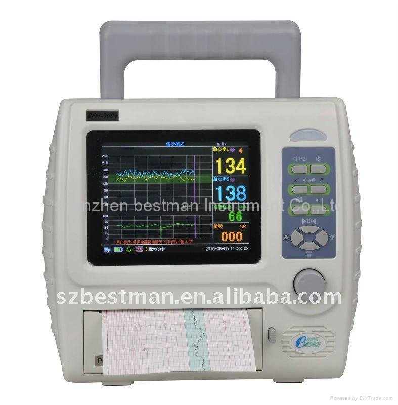 fetal heart rate monitor  for twin