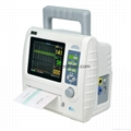 fetal monitor for sigle with best price