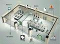 機房動力環境監控系統