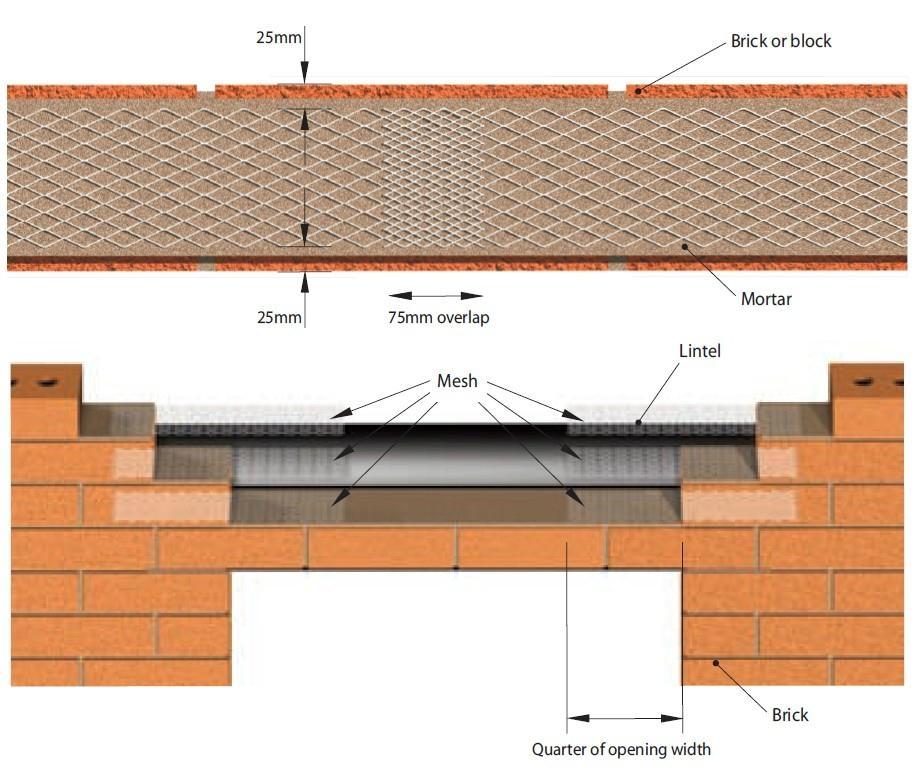 Stripmesh brick mesh sm fls china manufacturer