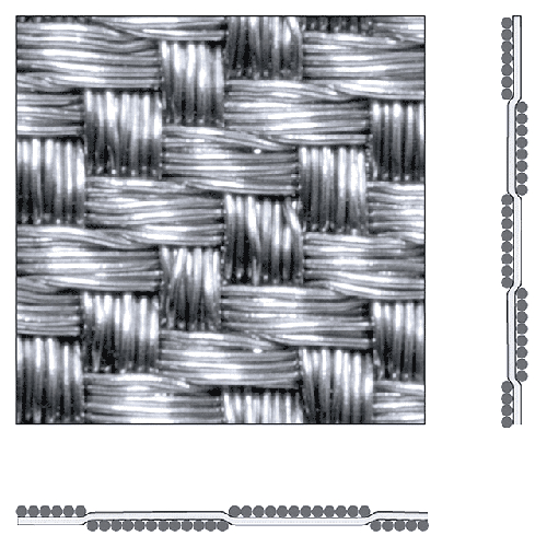 不鏽鋼席型網 1