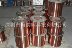 Copper Clad Aluminum Wire 1