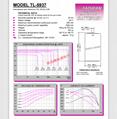 TL-5937 DD ER32L1245 塔迪兰TADIRAN 锂电池 可加 插头 焊脚 8