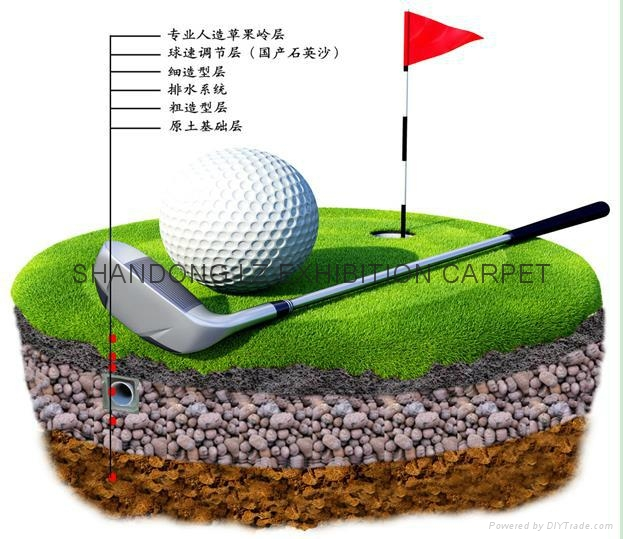 Garden floorcovering: artificial grass needle punch and tufted Cfl-s1 2*30m, 4*3 3