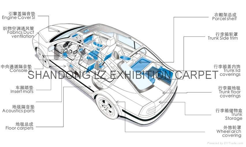 Automobile Interior Carpet Velour Needle Punch Pe Eva