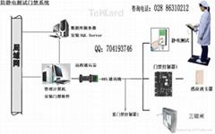 ESD防静电门禁系统静电测试仪TK-701(成都)