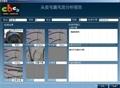 毛发数码显微系统(CBS-607)