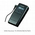 DSSS Wireless Interpretation System (TC-RF04) 2