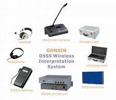 DSSS Wireless Interpretation System (TC-RF16)