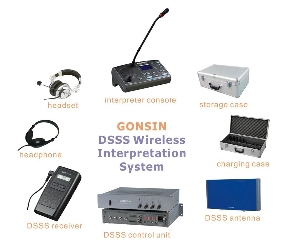 DSSS Wireless Interpretation System (TC-RF04) 1