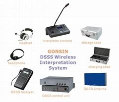DSSS Wireless Interpretation System (TC-RF04)