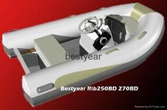 Mini console Rib boats