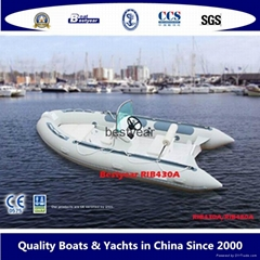 Rigid inflatable boat_RI