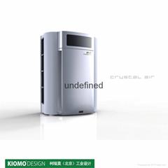 消費類電子產品工業設計