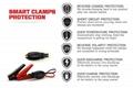 Emergency Car Battery Best Jump Starter 10