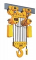 Supply Electric Hoist and accessories of Crane