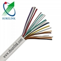 20 Cores Unshield Alarm Cable