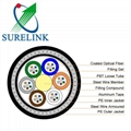 Steel Wire Armoured Optical Fiber Cable