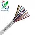 12core unshield alarm cable