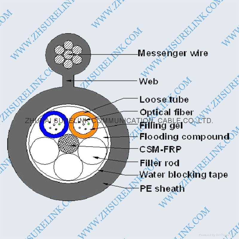 OPTICAL FIBER CABLE 1