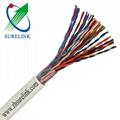 Outdoor self Supporting Telephone Cable Hyyc with Ce RoHS Certification