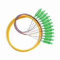 Optical Fiber Patch Cord Cable Cpri cable LC/Upc-LC/Upc preterminated patch cord