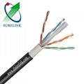 Surelink Waterproof Outdoor LAN Cable U/FTP CAT6 SFTP CAT6