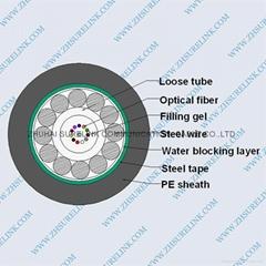 OPTICAL FIBER CABLE GYXT