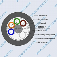 OPTICAL FIBER CABLE GYFTY