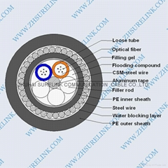 OPTICAL FIBER CABLE GYTA33