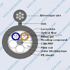 OPTICAL FIBER CABLE GYFT