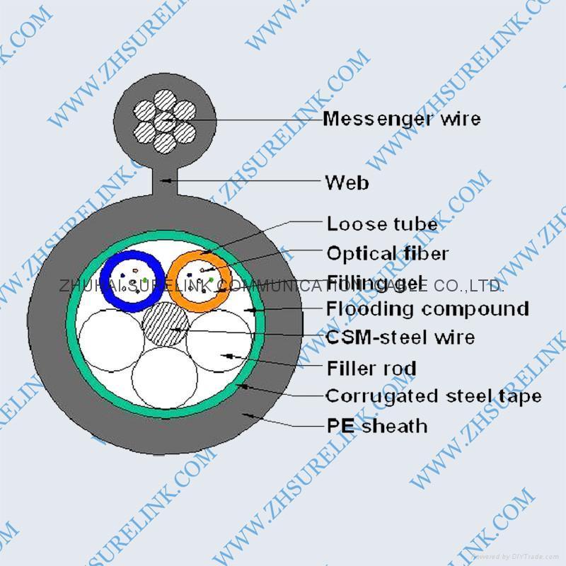 OPTIC FIBER CABLE GYTC8S 1