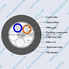 OPTICAL FIBER CABLE GYTA