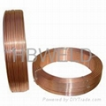 Submerged ARC Welding Wires(SAW)