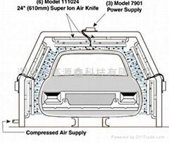 汽车喷涂前除静电除尘器