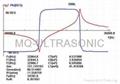 ultrasonic cleaning transducer MQ-5038D-33H