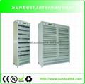 Battery Capacity Dividing System