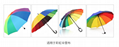 涤纶雨伞布 3