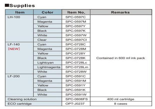 Mimaki UJF3042替代墨水兼容UV 墨水 LH100 LF140  5