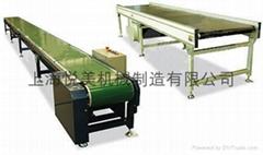 皮带输送机 Belt Conveyor