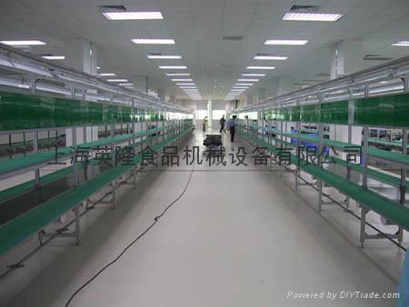 皮带输送线 Belt Conveyor 1