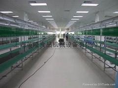 皮带输送线 Belt Conveyor