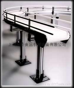 上海输送带厂家 Shanghai conveyor belt 1