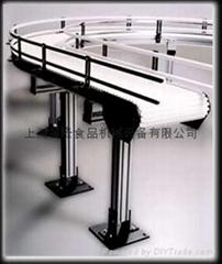 上海输送带厂家 Shanghai conveyor belt