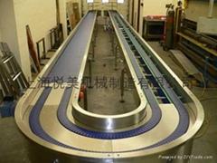 不锈钢输送机 Stainless steel conveyo