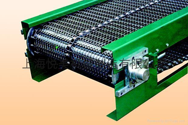 不锈钢网带输送机 Stainless steel mesh  1