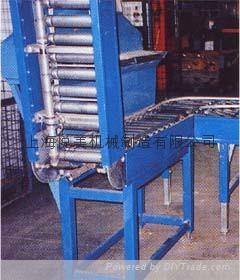 滚筒输送机厂家 Conveyor manufacturers 1