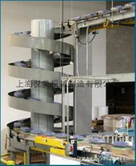 YM-螺旋提升輸送機  Spiral conveyor up